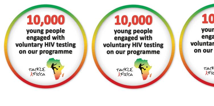 Celebrating 10,000 HIV tests!